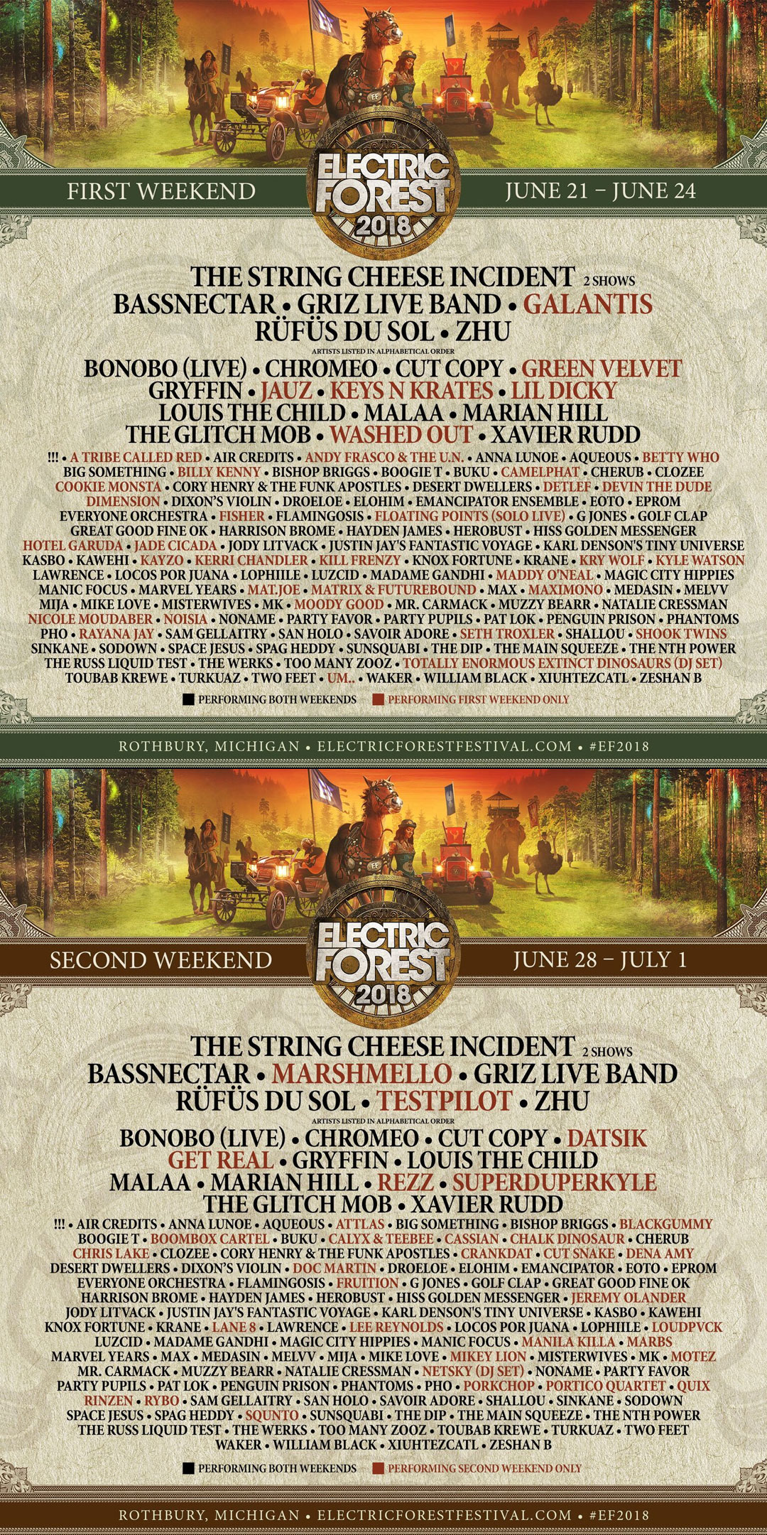 Electric Forest 2018 Initial Lineup