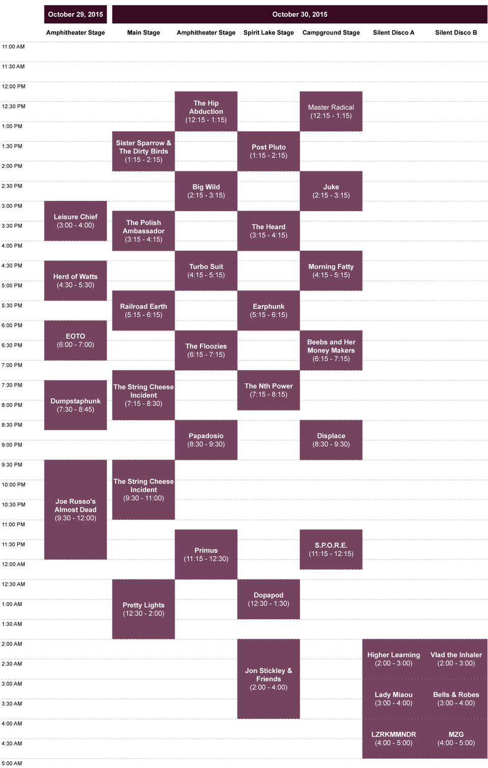 Hulaween 2015 Schedule Thurs/Fri