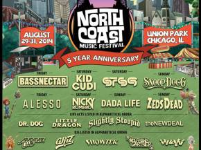 Top 10 North Coast Music Festival EDM Artists