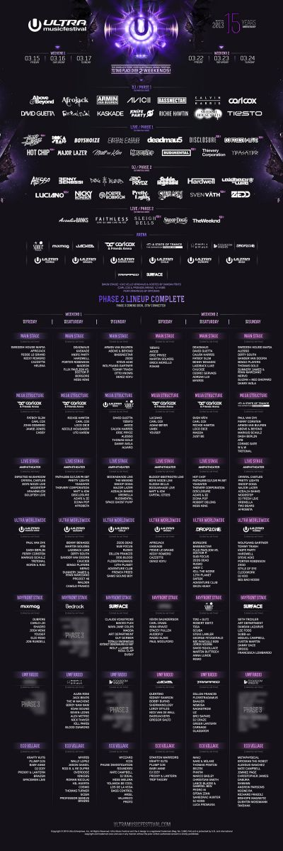 Ultra Music Festival FULL LINEUP