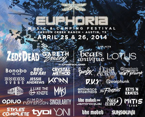 Top 10 Live Acts at Euphoria